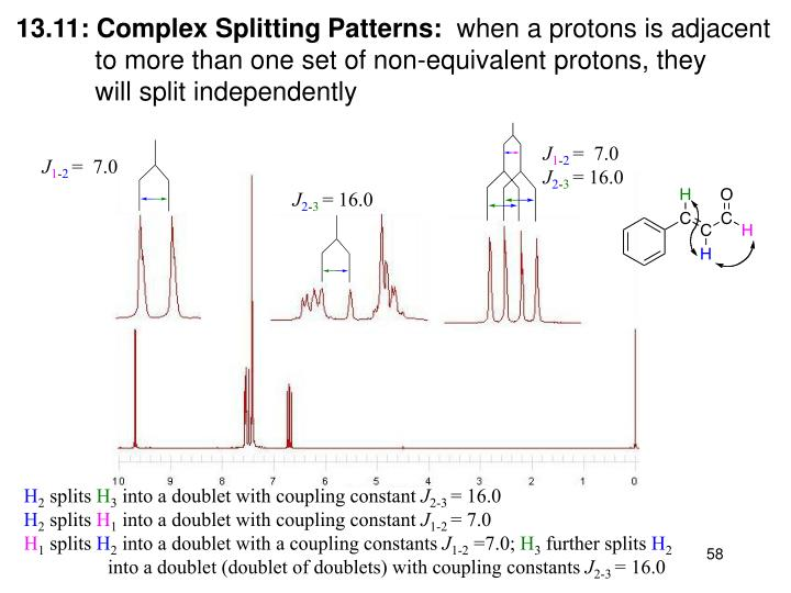 13.11: Complex Splitting Patterns:
