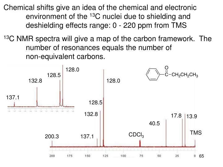 Chemical shifts give an idea of the chemical and electronic