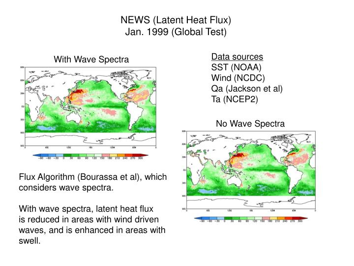 NEWS (Latent Heat Flux)