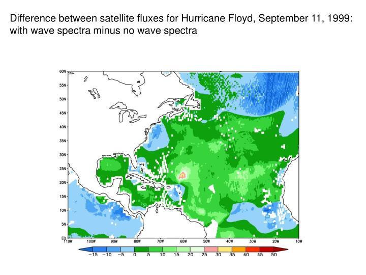 Difference between satellite fluxes for Hurricane Floyd, September 11, 1999:
