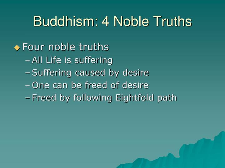 Buddhism: 4 Noble Truths