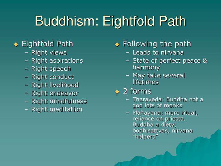 Eightfold Path