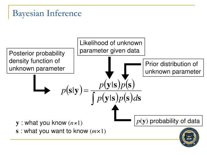 Bayesian inference applied to inverse modeling for contaminant source identification