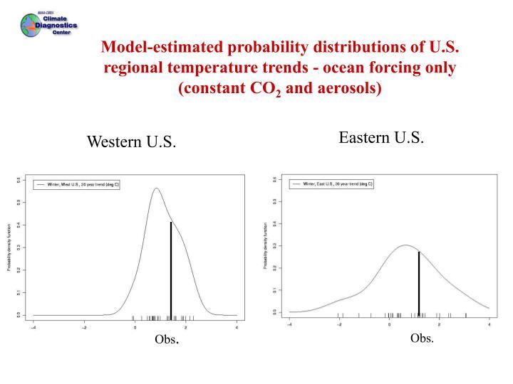 Winter trend distributions