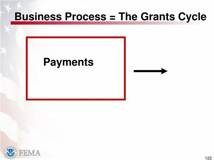 Business Process = The Grants Cycle