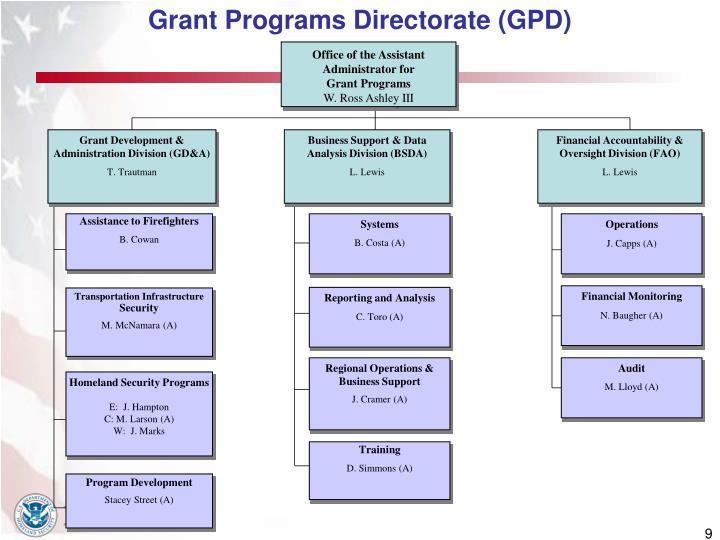 Grant Programs Directorate (GPD)