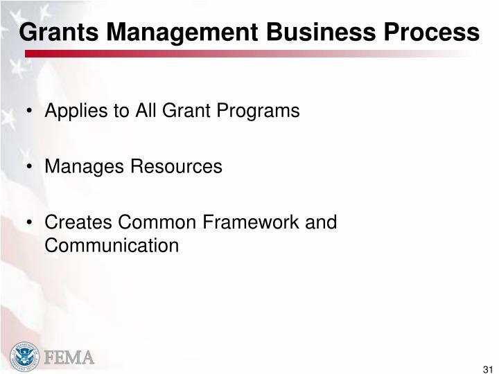Grants Management Business Process