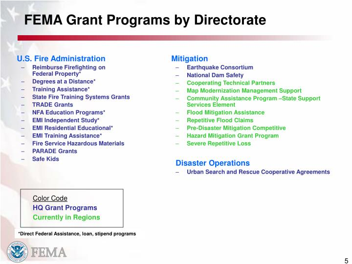 FEMA Grant Programs by Directorate