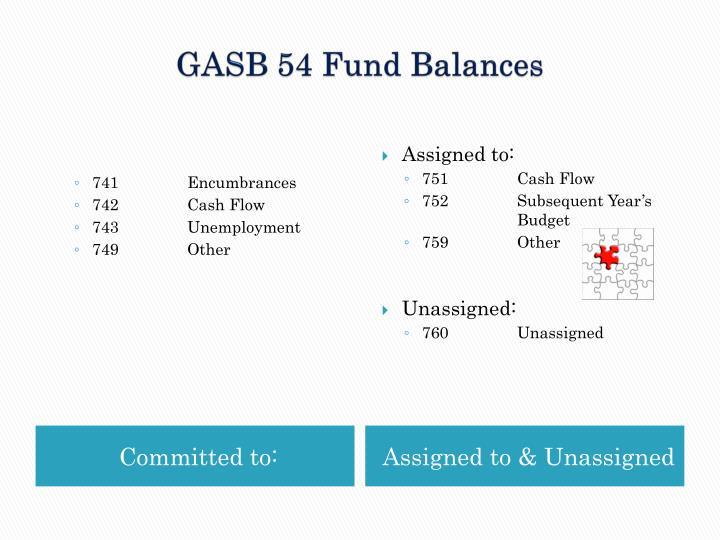 GASB 54 Fund Balances