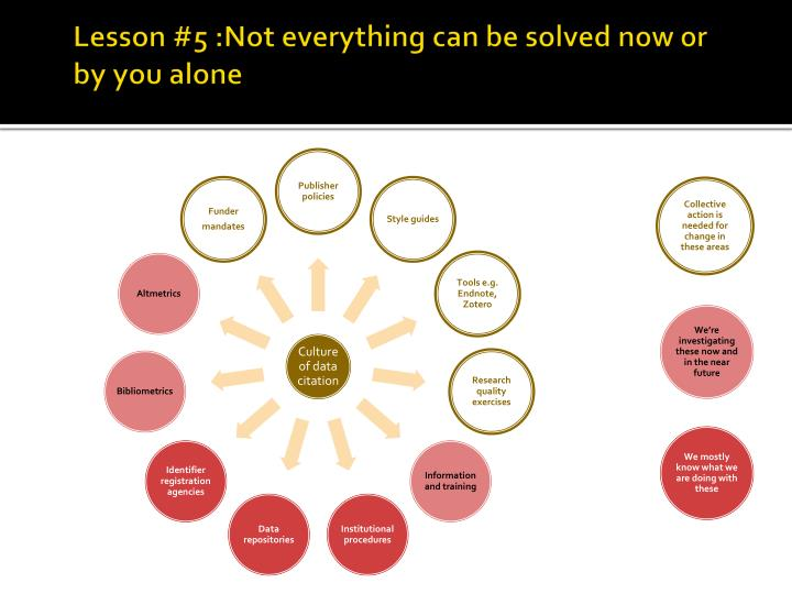 Lesson #5 :Not everything can be solved now or by you alone