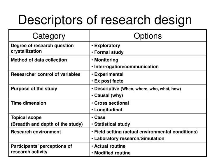Descriptors of research design