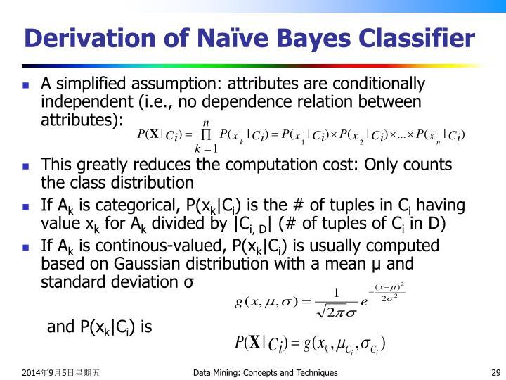 Derivation of Naïve Bayes Classifier