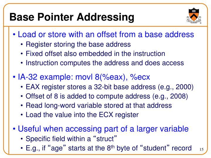 Base Pointer Addressing