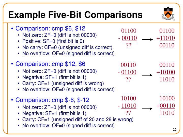 Example Five-Bit Comparisons