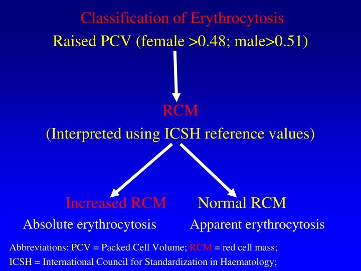 Classification of Erythrocytosis
