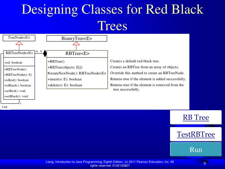 Designing Classes for Red Black Trees