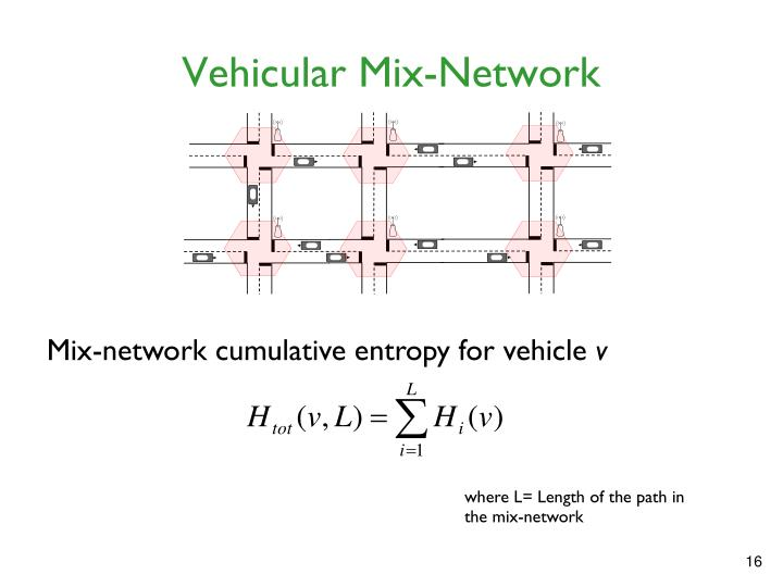 Vehicular Mix-Network