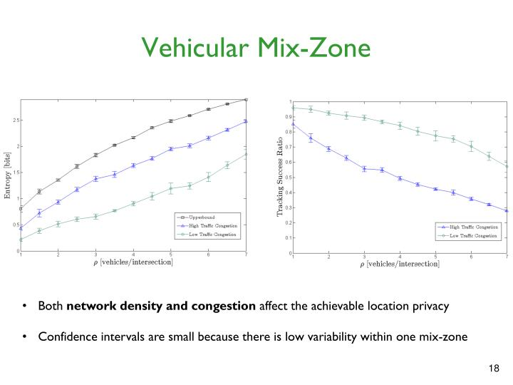 Vehicular Mix-Zone