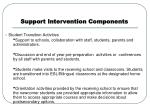 support intervention components