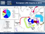 european lng imports in 2010