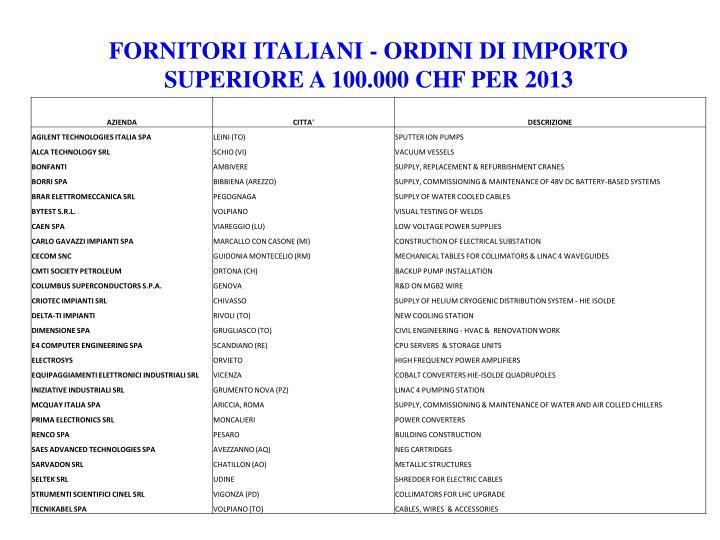 FORNITORI ITALIANI - ORDINI DI IMPORTO SUPERIORE A 100.000 CHF PER 2013