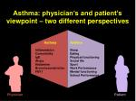 asthma physician s and patient s viewpoint two different perspectives
