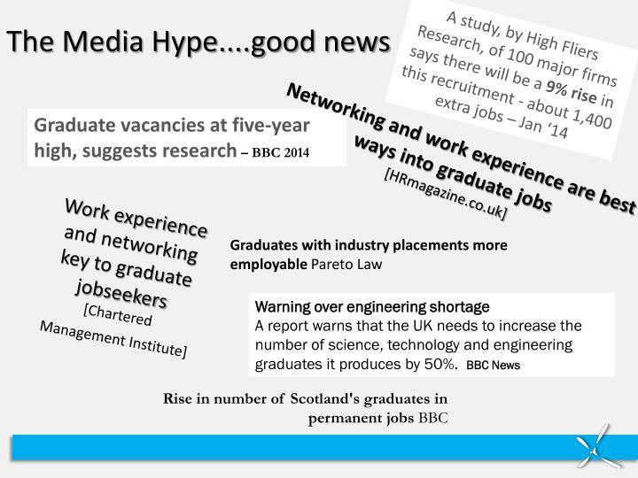 The Media Hype....good news