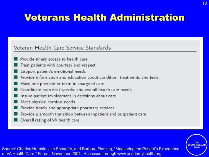 March | 2012 | SRxA's Word on Health |Veterans Health Administration