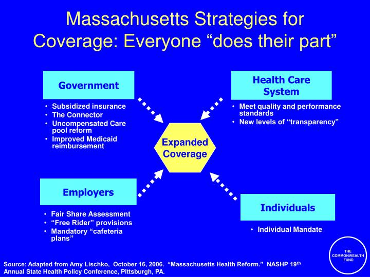 "Massachusetts Strategies for Coverage: Everyone ""does their part"""