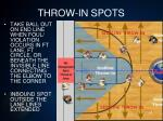 throw in spots