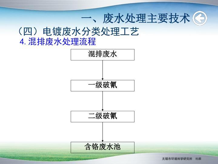 一、废水处理主要技术