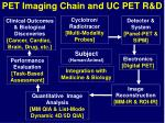 pet imaging chain and uc pet r d