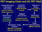 pet imaging chain and uc pet r d1