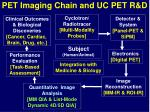 pet imaging chain and uc pet r d3