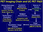 pet imaging chain and uc pet r d5