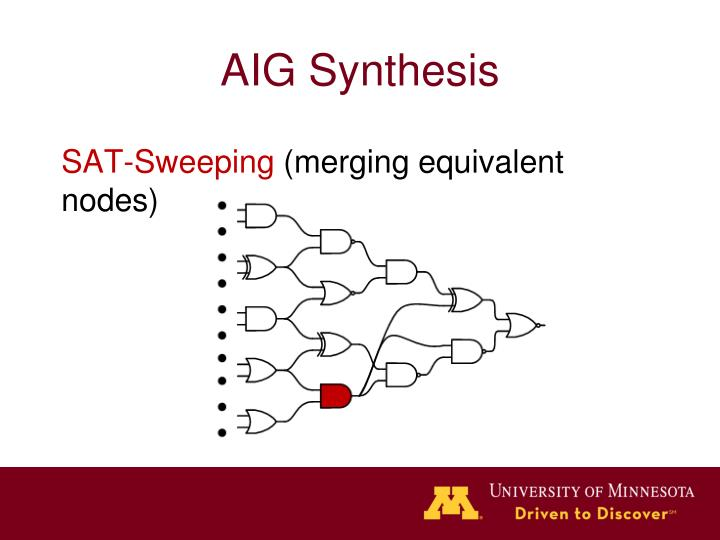 AIG Synthesis
