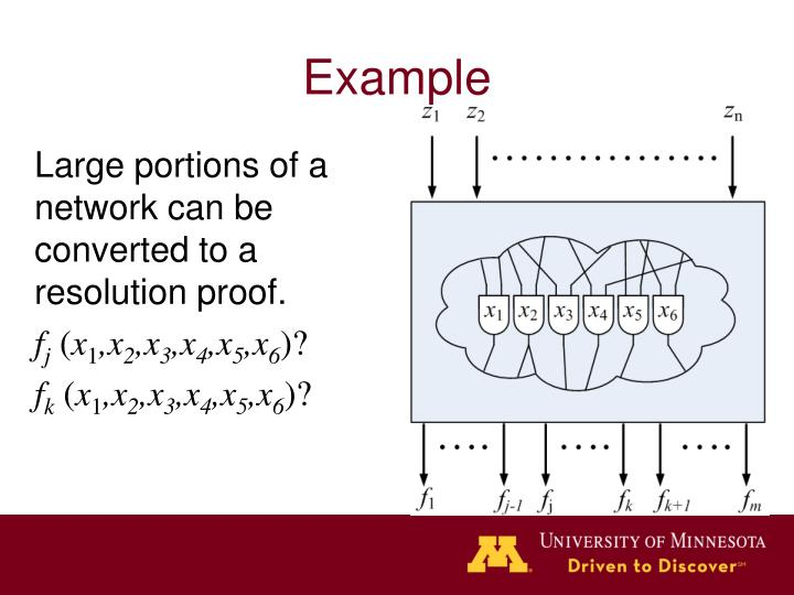 Large portions of a network can be converted to a resolution proof.
