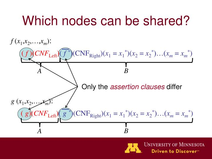 Which nodes can be shared?