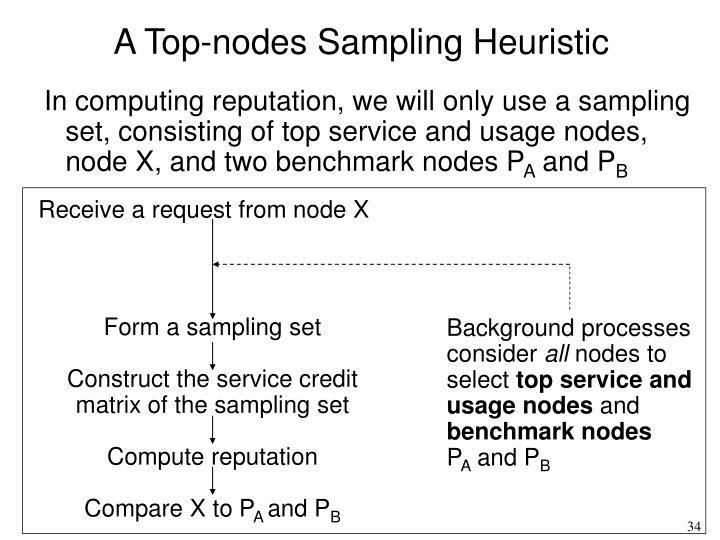 A Top-nodes Sampling Heuristic