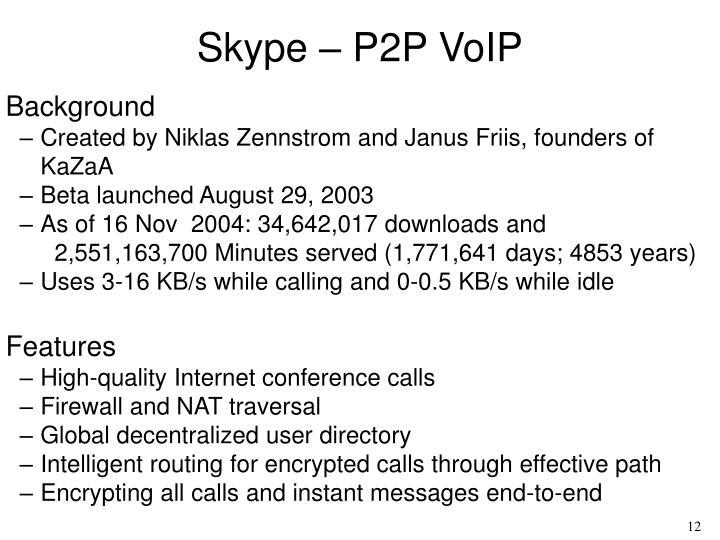 Skype – P2P VoIP
