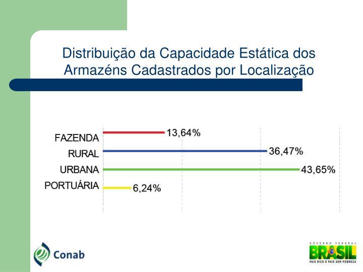 Distribuição da Capacidade Estática dos Armazéns Cadastrados por Localização