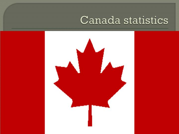 Canada statistics