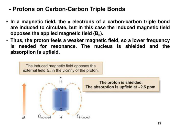 - Protons on Carbon-Carbon Triple Bonds