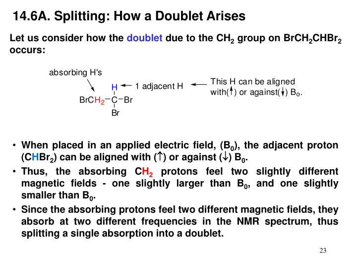 14.6A. Splitting: How a Doublet Arises