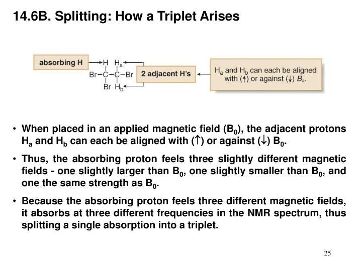 14.6B. Splitting: How a Triplet Arises