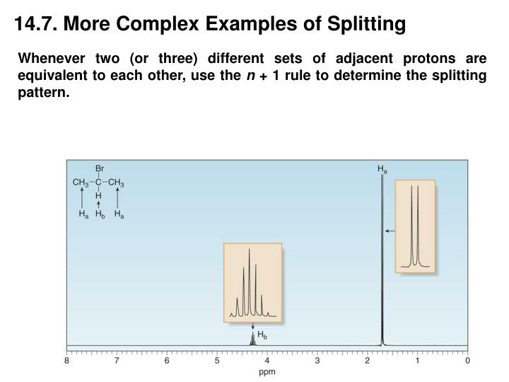 14.7. More Complex Examples of Splitting