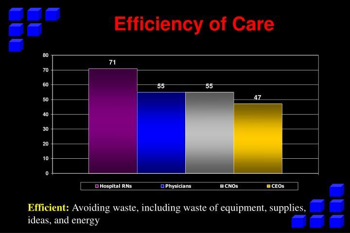 Efficiency of Care