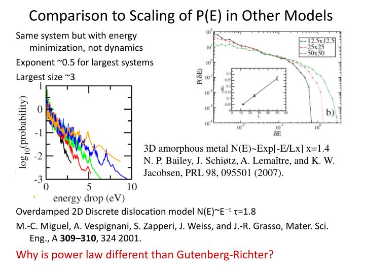 Comparison to Scaling of P(E) in Other Models