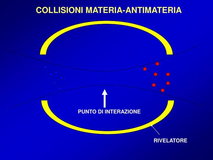 COLLISIONI MATERIA-ANTIMATERIA