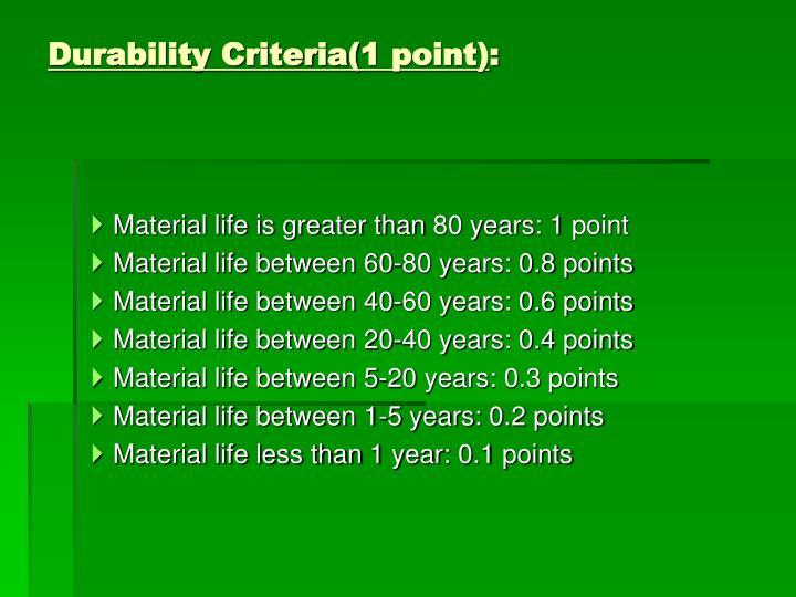 Durability Criteria(1 point)